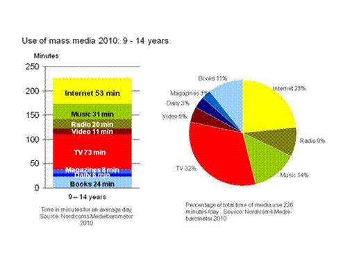 Buy essay online cheap negative effects of mass media